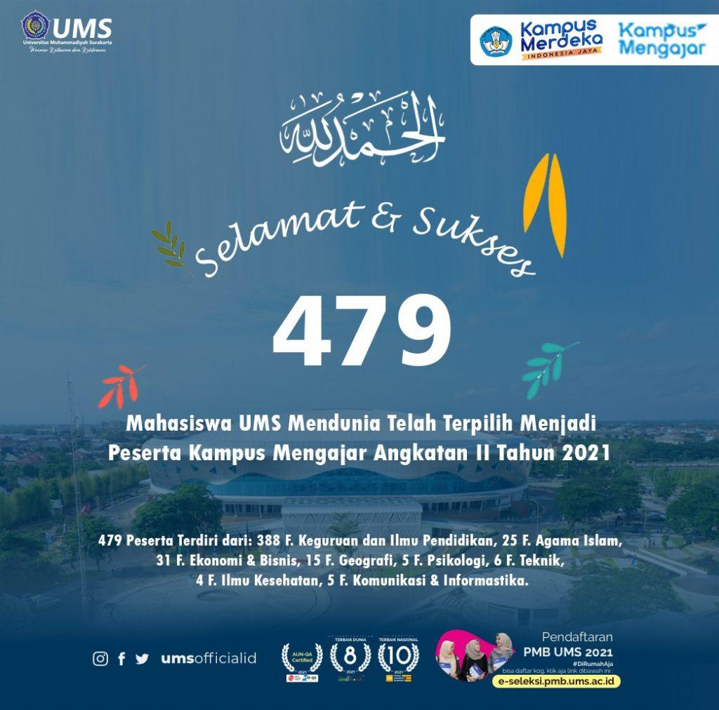 479 Mahasiswa Terpilih, UMS Jadi Duta Program Kampus Mengajar Kemensikbudriatek RI